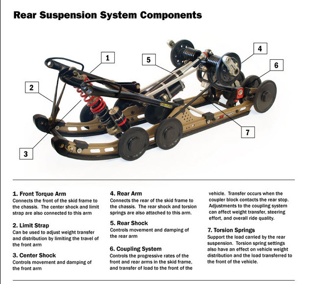 Snowmobile Suspension Set Up.jpg