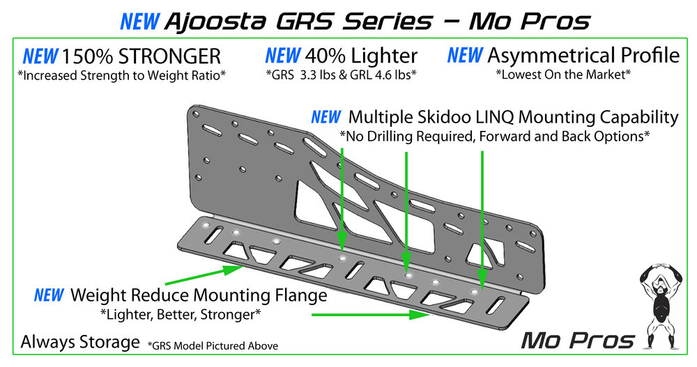 Polaris Ski Rack_Mo Pros_backcountry_Snowboard_snowmobile_rack_united_factory_cheetah_Adventure_gear_3