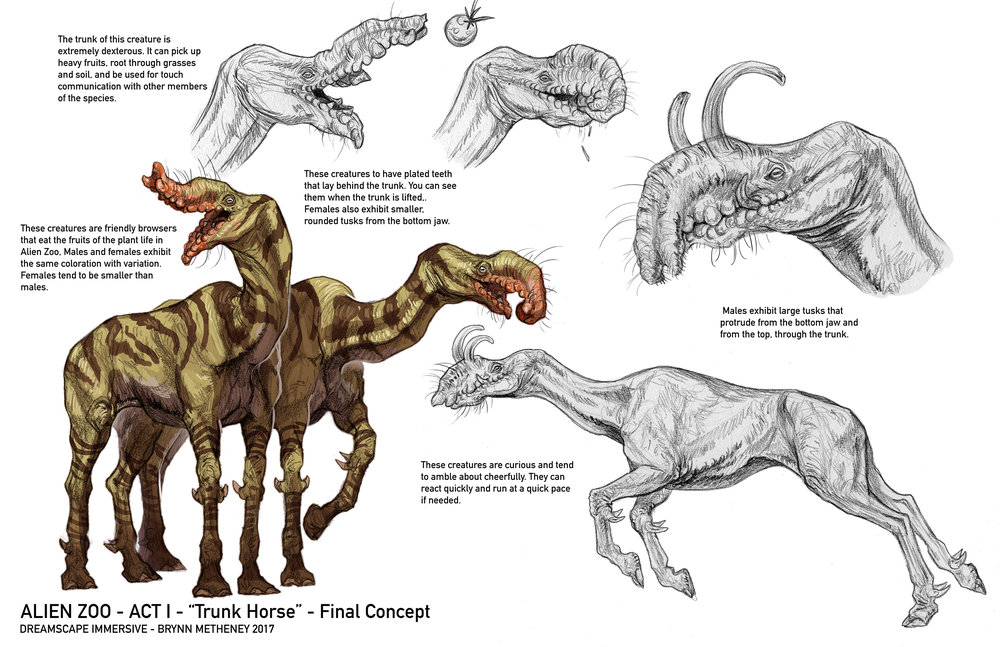 AlienZoo-Act1-TrunkHorse-FinalLook-BrynnMetheney.jpg