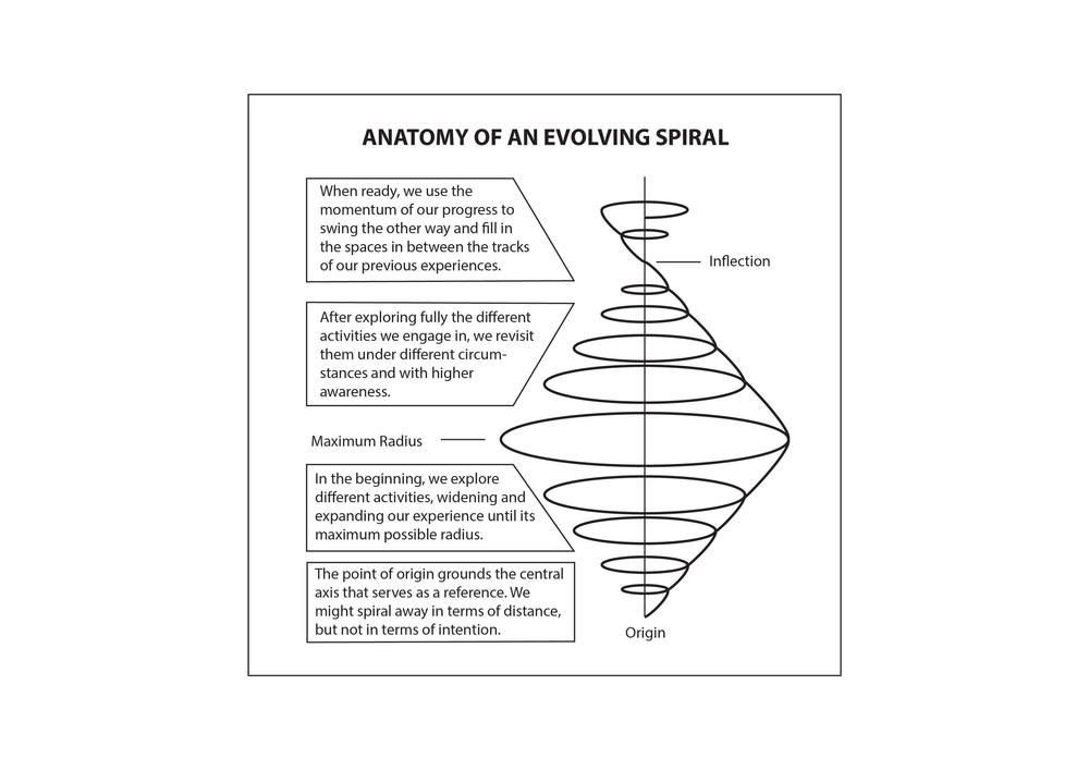 @Stanford - Loops and Spirals (1)-page-012.jpg
