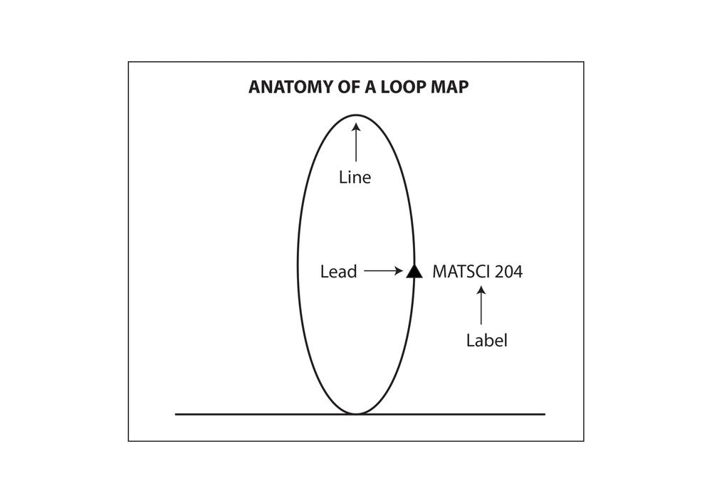 @Stanford - Loops and Spirals (1)-page-007.jpg