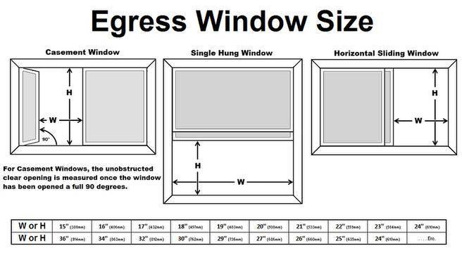 Egress Window sizes.jpg