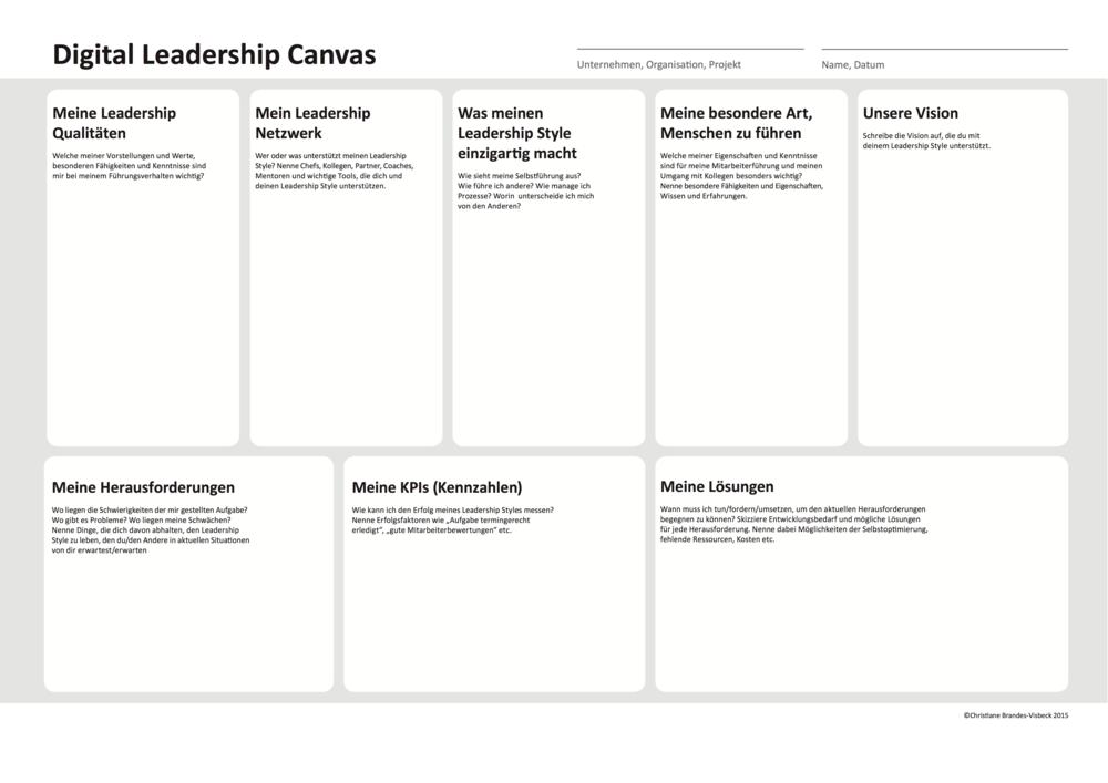 The digital leadership canvas