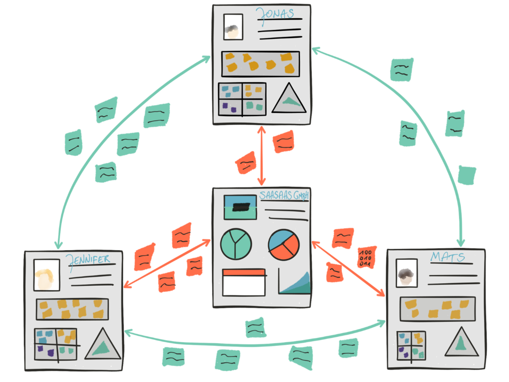 The Persona Framework