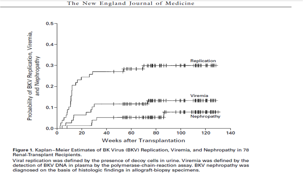 From Hirsch et al NEJM 2002; DOI: 10.1056/NEJMoa020439