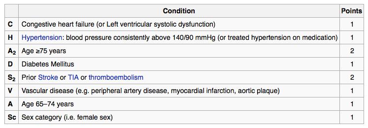 generic ocuflox no prescription needed