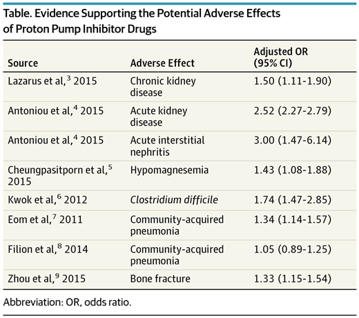 Table from editorial, by Schoenfield and Grady, JAMA 2016