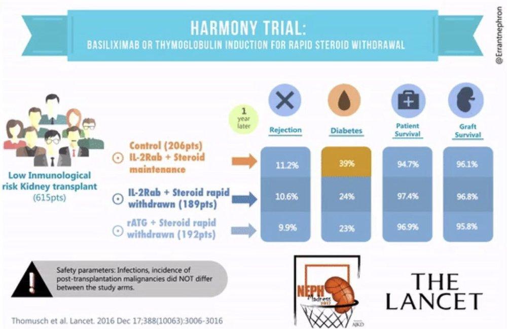 HARMONY trial_2016.jpg