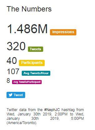 nephjc research europe.JPG