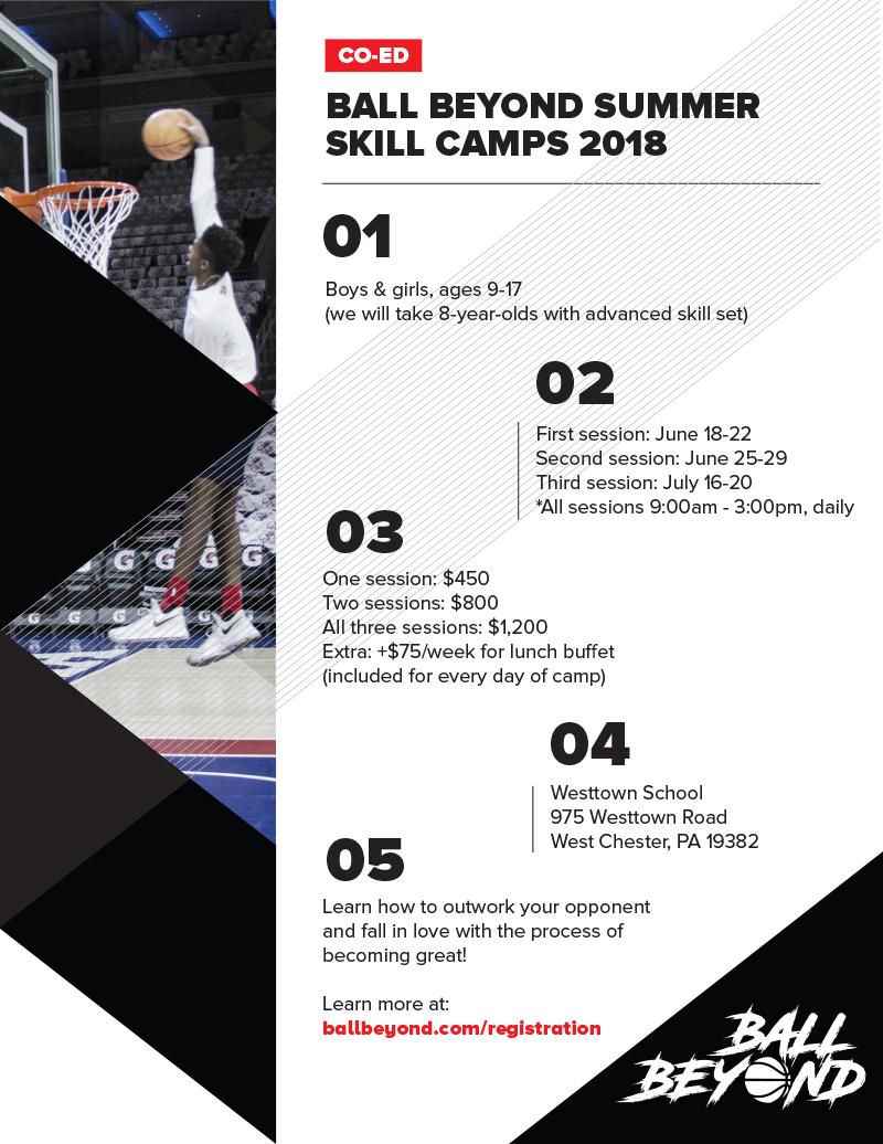 2018_summer_skills_camps 1.jpg