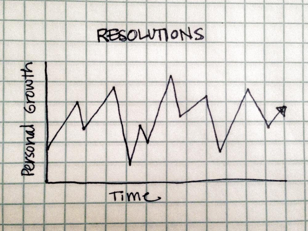 goal-resolution-rollercoaster.jpg