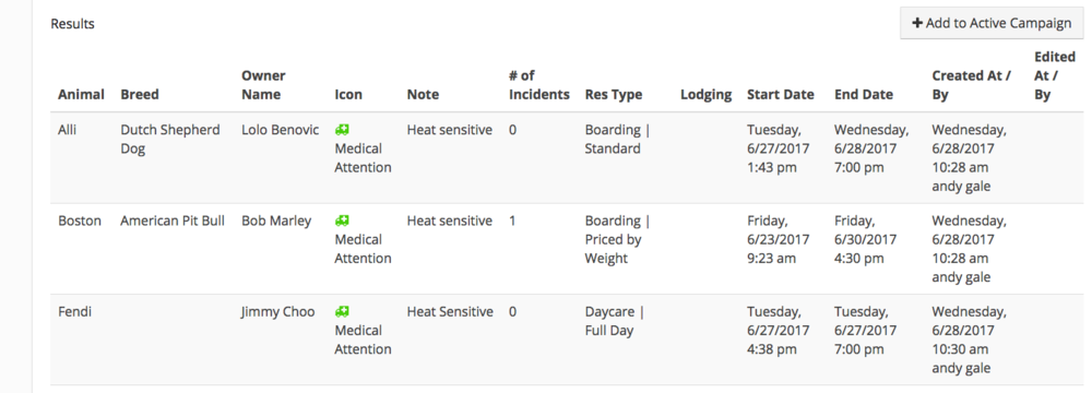 Screen shot of Icons report, Shows pets checked in, with Medical Attention: Heat Sensitive Icon
