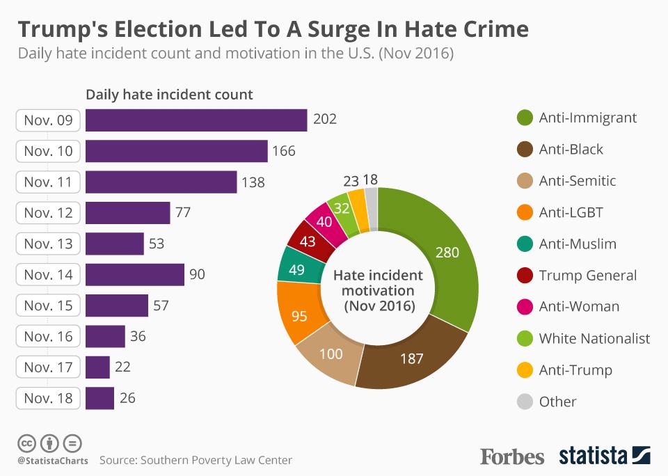 20161130_Hate_Crime.jpg