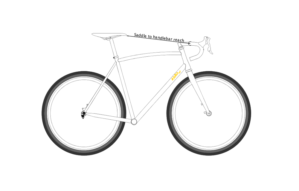 saddle to handlebar reach measurment.png