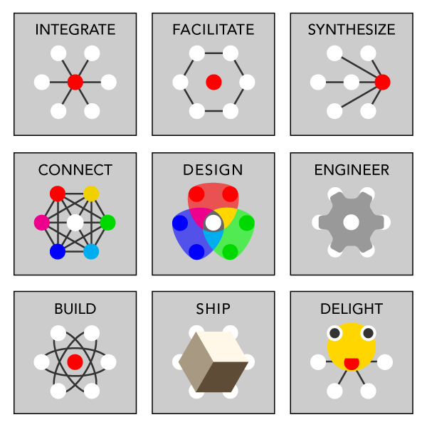 Process_Icons