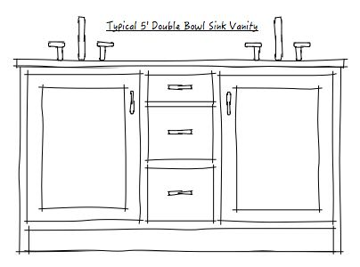 5 double sink vanity. The one caveat of this is if the bath large enough for 2 separate sink  vanity areas or you have more than 72 to work with Rethinking DOUBLE SINK BOWL 5 Vanity blondie chic