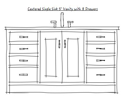 CENTERED SINGLE SINK 5' Vanity with 8 DRAWERS:  This would enable 2 people or more to really organize toiletries, makeup, hair tools, etc.