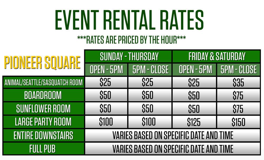 PSQ Rental Rates.jpg