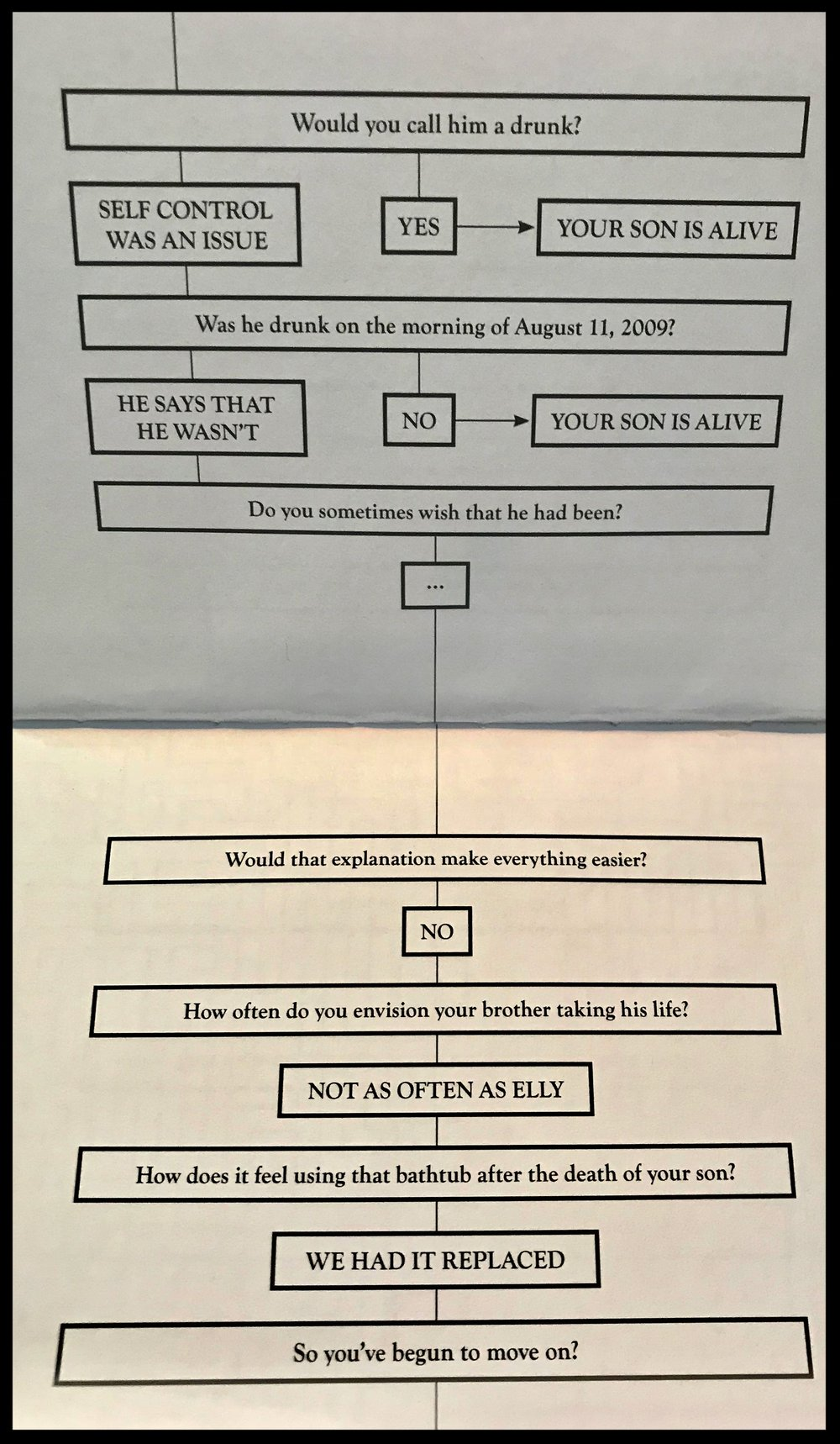 "An excerpt from ""The Death of Your Son: A Flowchart."""