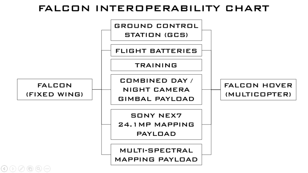 Interoperability.jpg