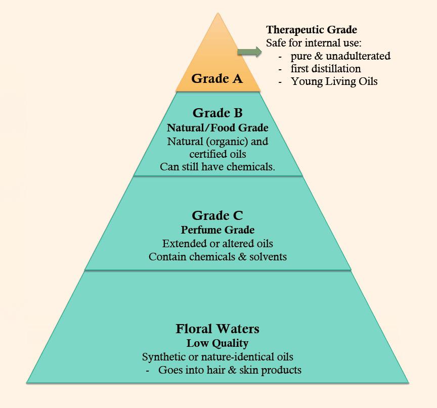 oil-pyramid.jpg