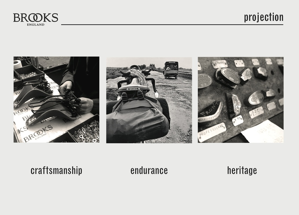 Brooks Research Board1.jpg