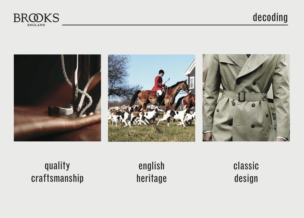 Brooks Research Board 8.jpg