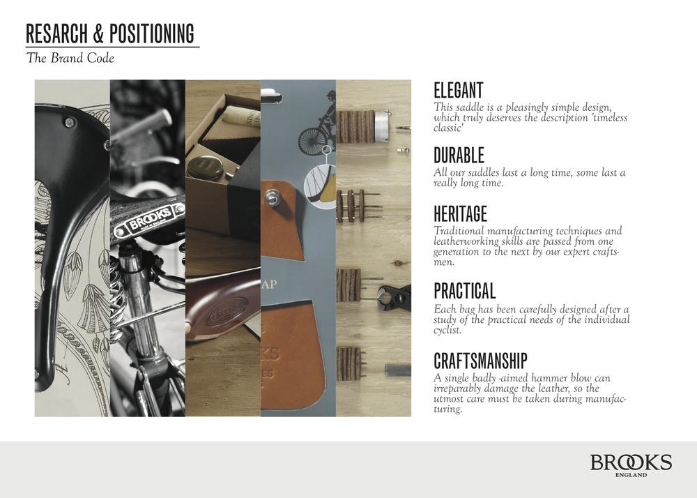 brooks presentation boards PRINTPRINTPRINT1.jpg