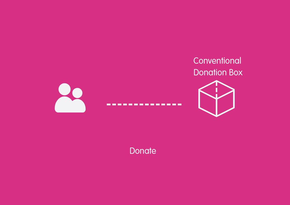 A3 Alex_JIAO_Huanwen_CSM Presentation_D-BOX print14.jpg