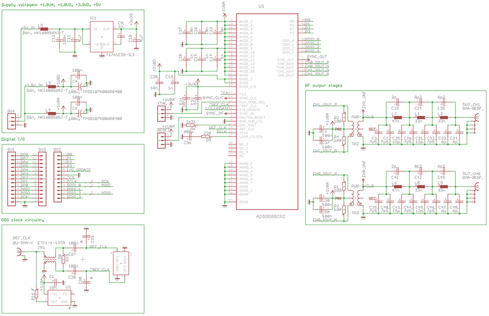 RF transmitter board  - schematic