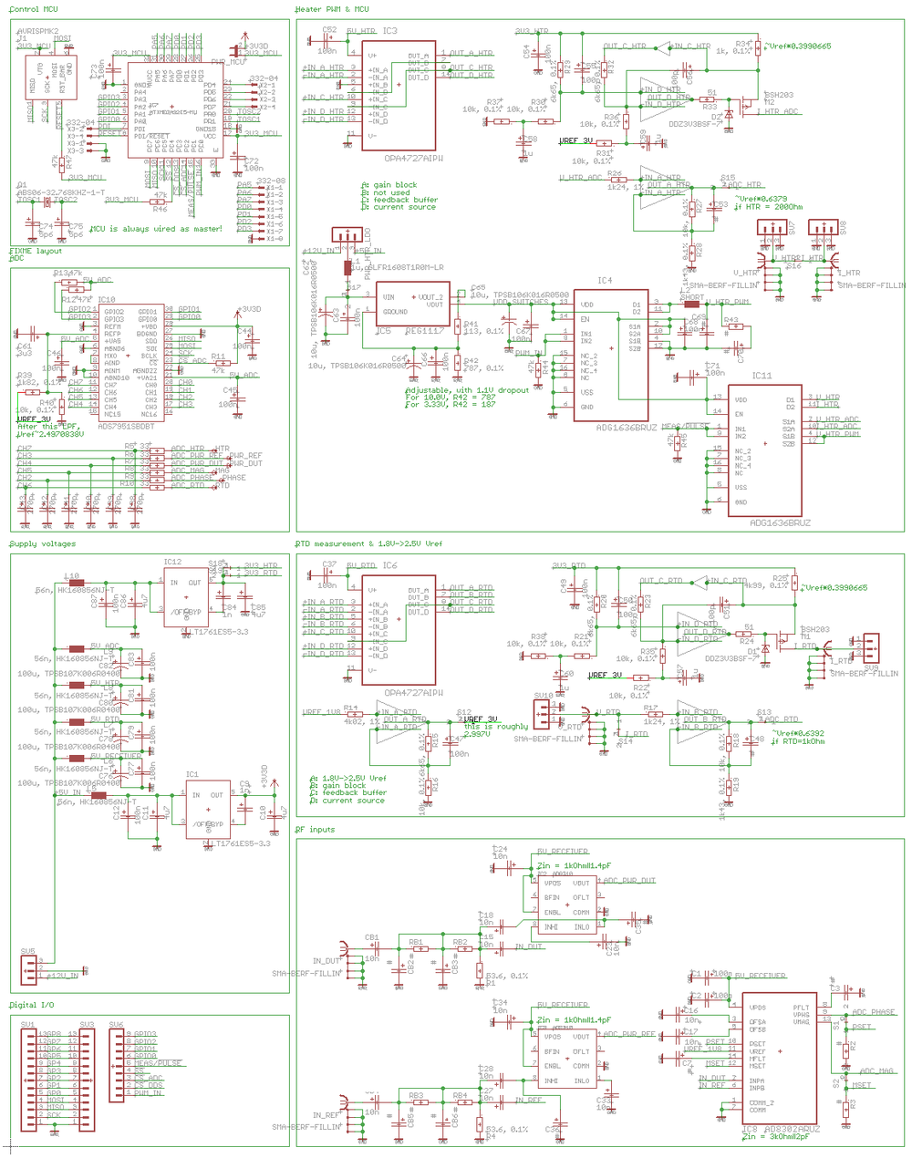 RF receiver board - schematic