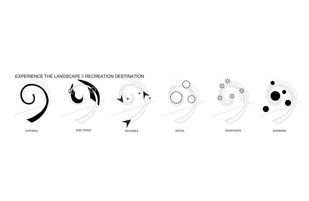 Spiral pier concept