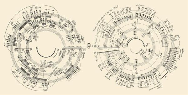 George Crumb: Twin Suns