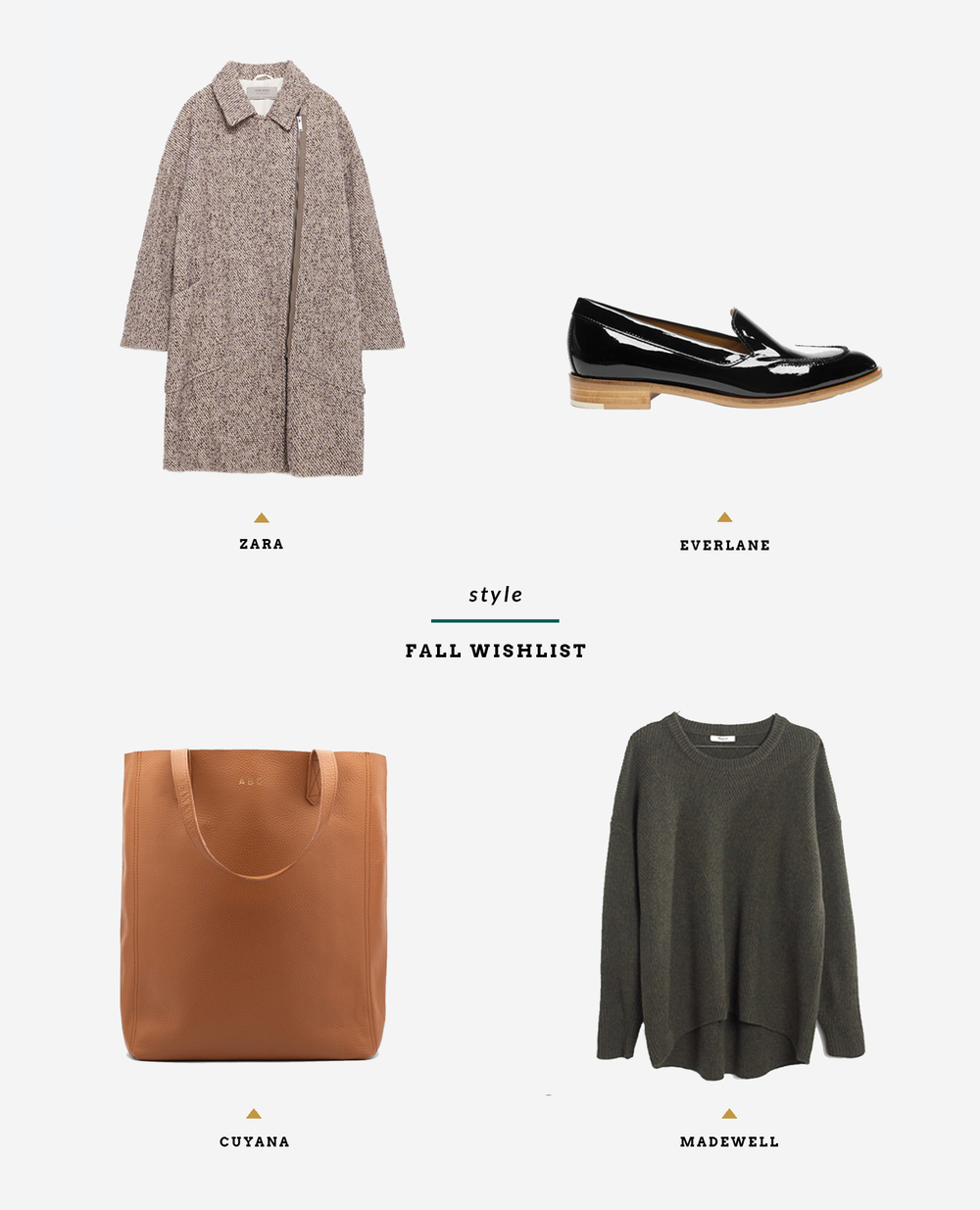 Style: Fall Wishlist | InBetween the Curls