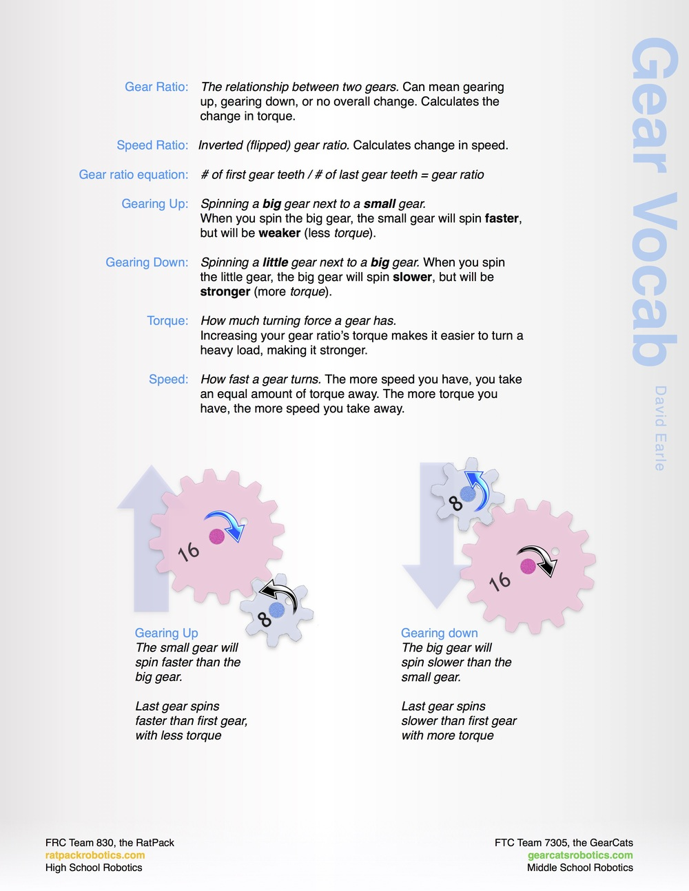 Printables Gear Ratio Worksheet gear ratio worksheet davezan