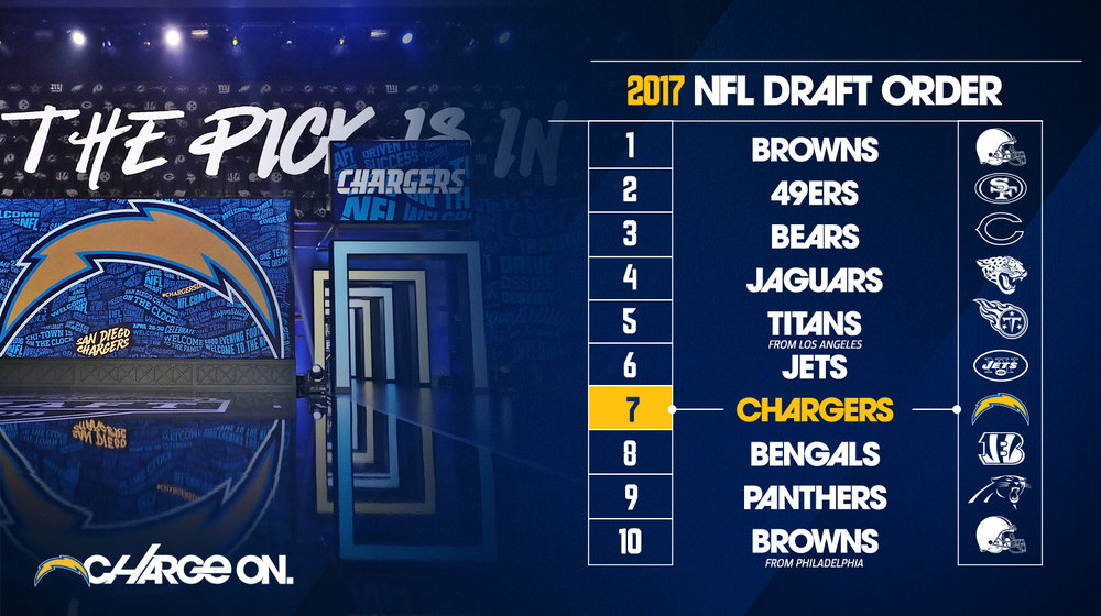 NFL_Draft_Order_2017_TW.jpg