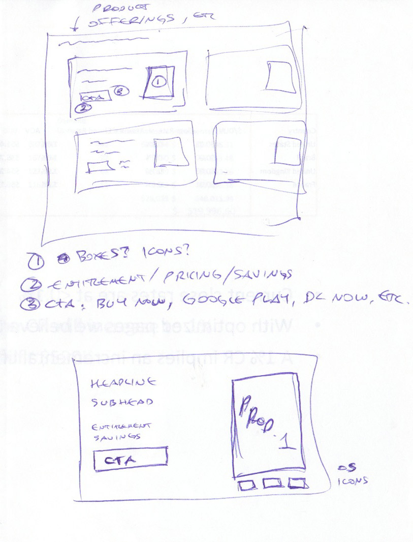 Yahoo! Mail Wireframe