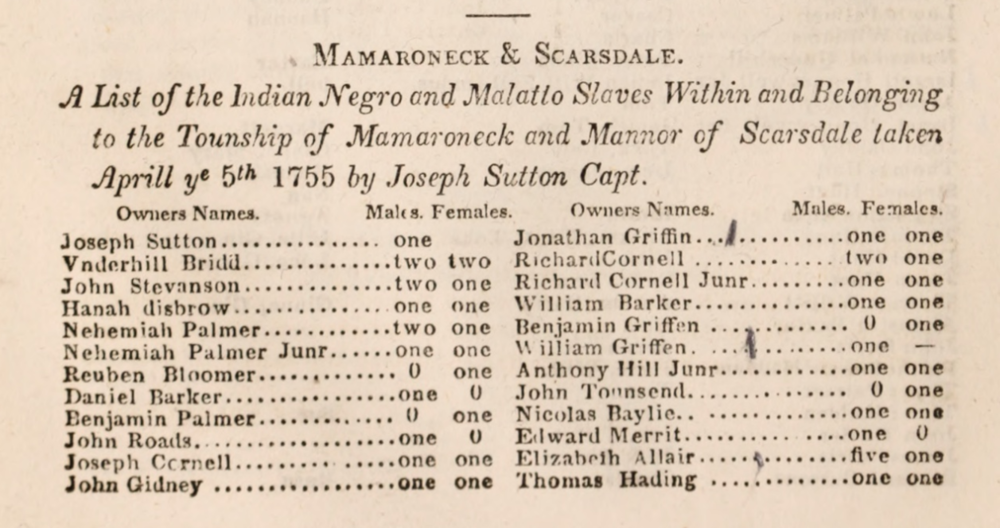 List of slaves in Mamaroneck and Scarsdale in 1755.