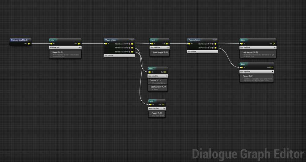 Unfinished dialogue editor.