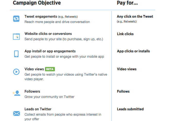 twitter-objective_marketingland.png