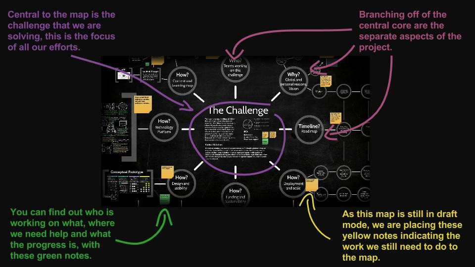 Dev4X - Moonshot Education Project (Slide resource) (3).jpg