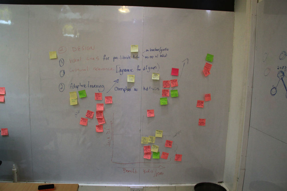 Dev4X design sprint