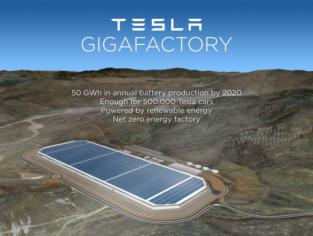 Giga-Factory Tesla