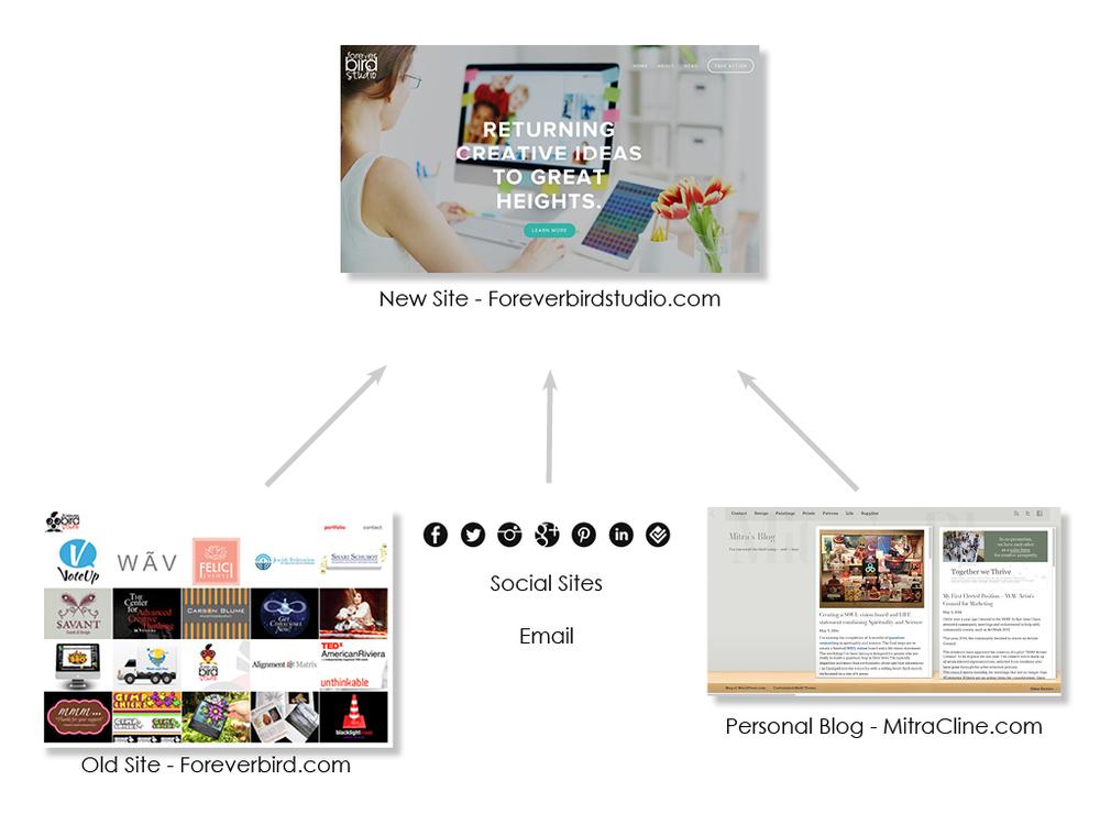 websitemerging