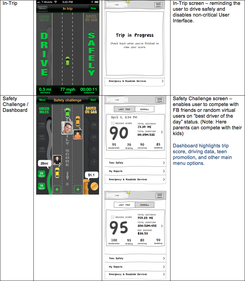 Drivewise - Screen Analysis Comparison.png