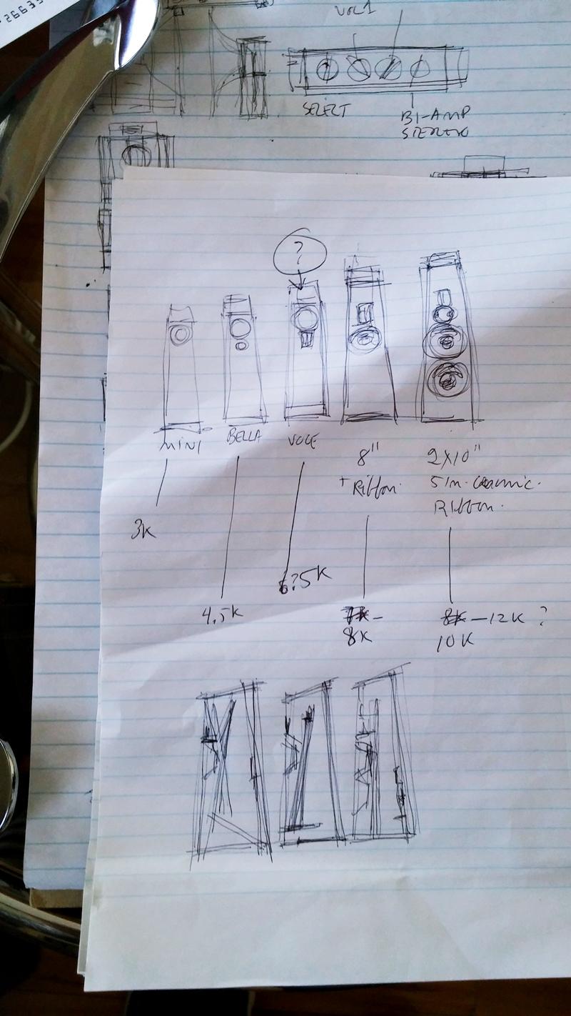 Speakers Plan.jpg