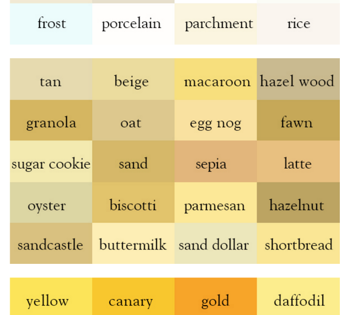 color thesaurus yellows
