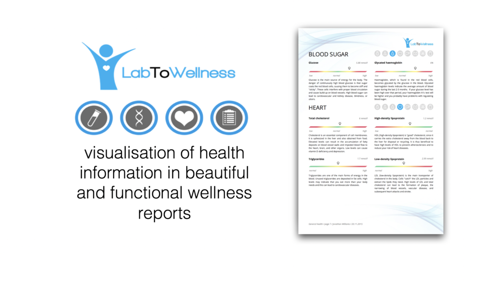 LabToWellness - health and wellness reports.png