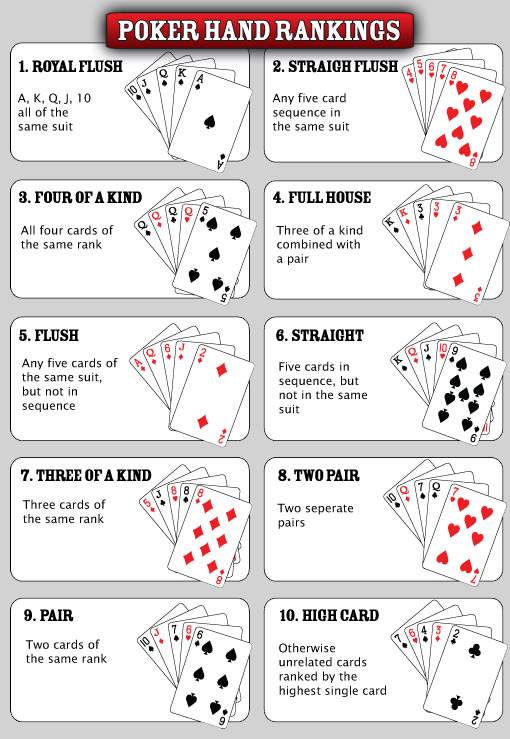 5 card poker hands ranked