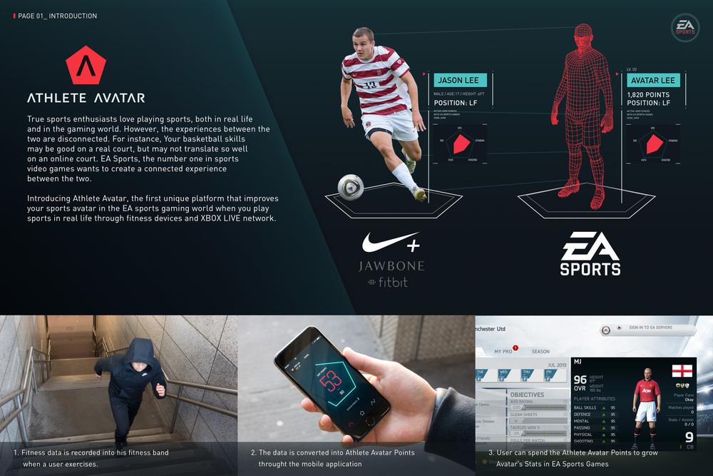 Athlete Avatar 01_Integrated Campaign_Concept board.jpg